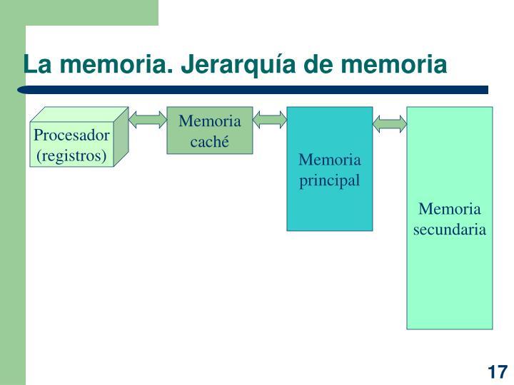 La memoria. Jerarquía de memoria