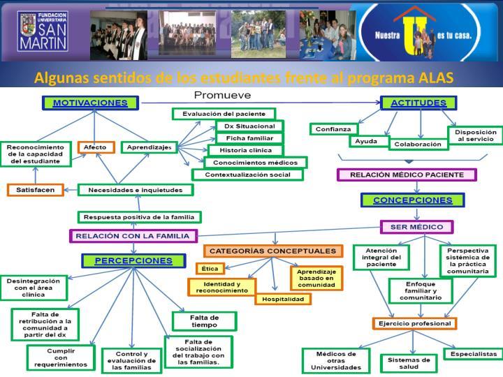 Algunas sentidos de los estudiantes frente al programa ALAS
