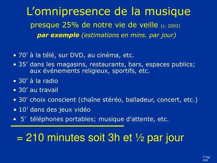 L'omnipresence de la musique