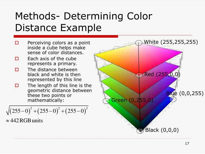 Methods- Determining Color Distance Example