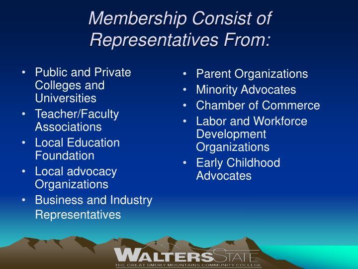 Membership Consist of Representatives From:
