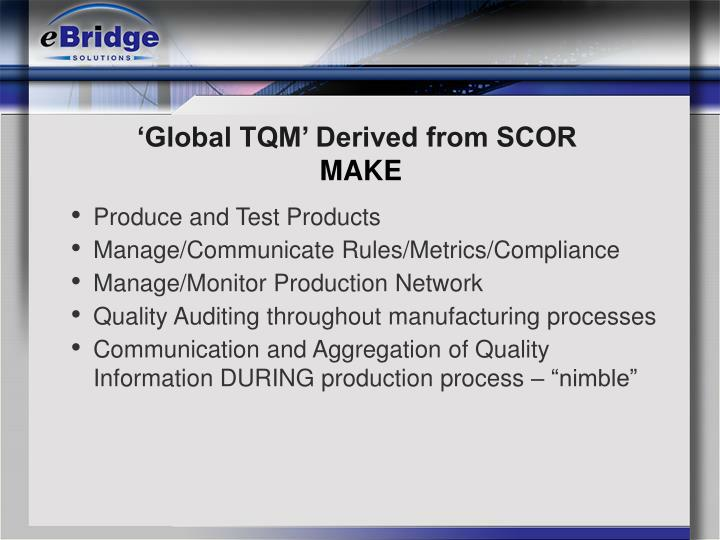 'Global TQM' Derived from SCOR