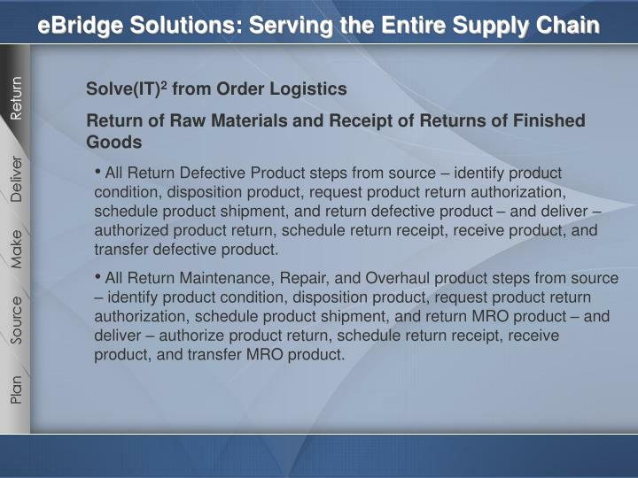 eBridge Solutions: Serving the Entire Supply Chain