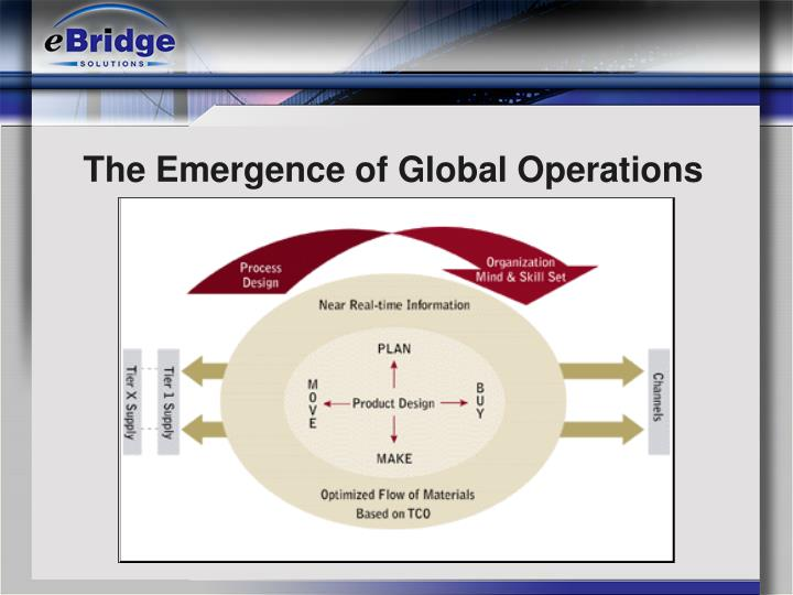 The Emergence of Global Operations