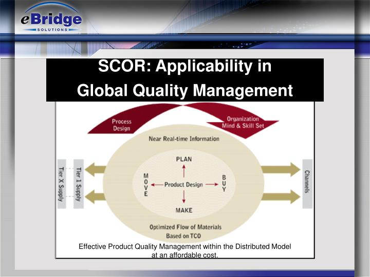 SCOR: Applicability in
