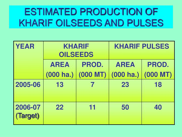 ESTIMATED PRODUCTION OF KHARIF OILSEEDS AND PULSES