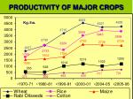 productivity of major crops