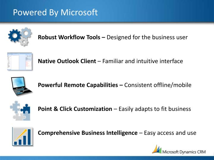 Powered By Microsoft