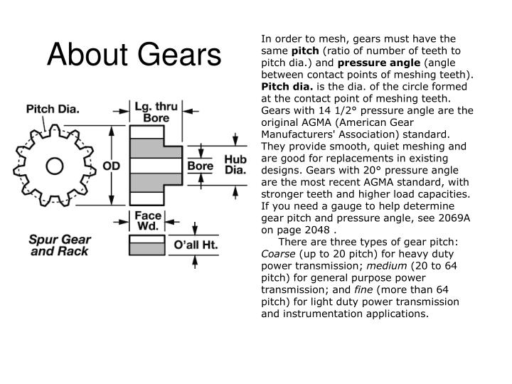 About Gears
