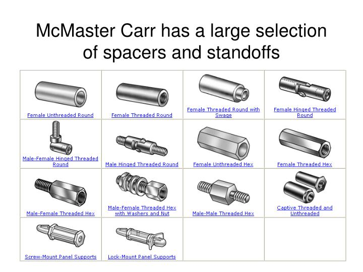 McMaster Carr has a large selection of spacers and standoffs