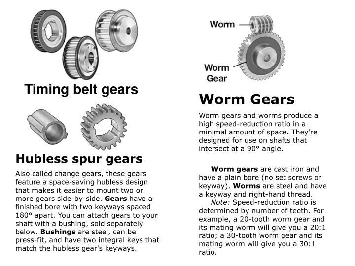 Timing belt gears