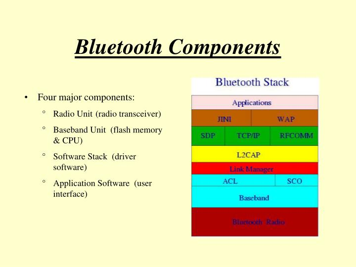 Bluetooth Components