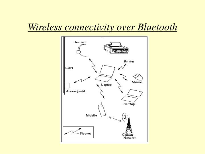 Wireless connectivity over Bluetooth