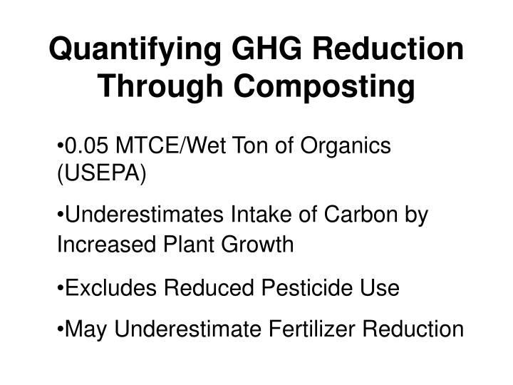 Quantifying GHG Reduction Through Composting