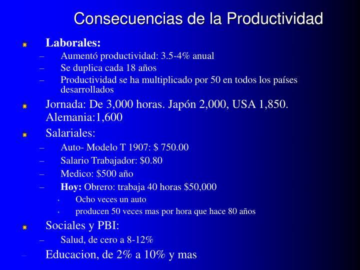 Consecuencias de la Productividad