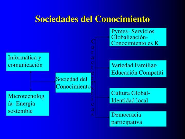 Pymes- Servicios Globalización- Conocimiento es K