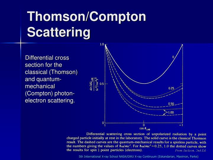 Thomson/Compton Scattering