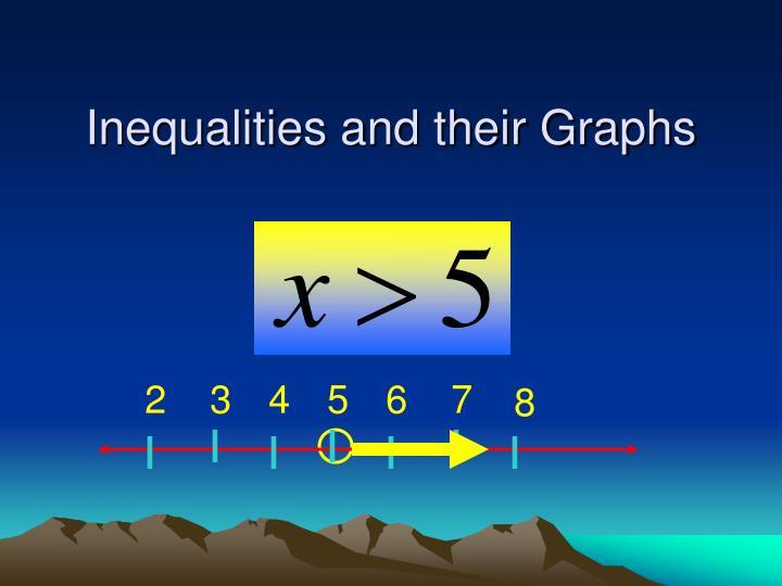 inequalities and their graphs