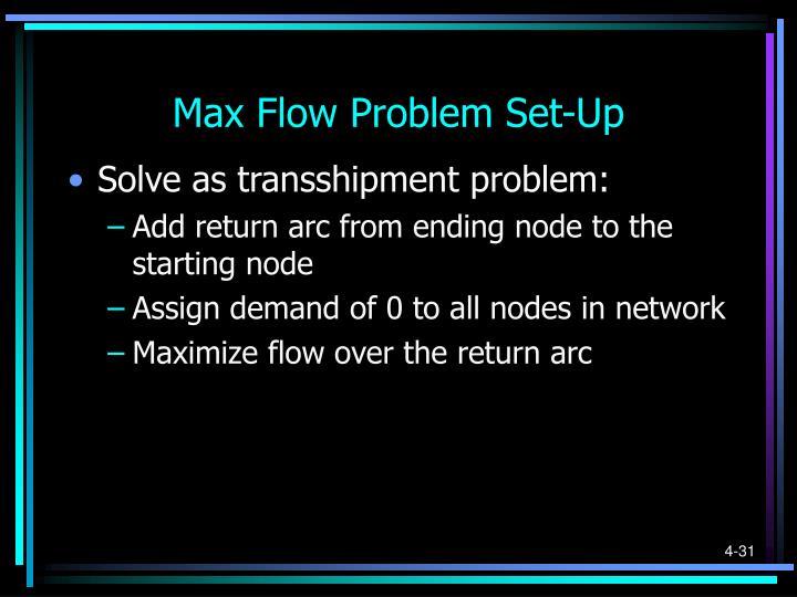 Max Flow Problem Set-Up