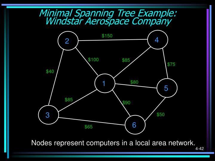Minimal Spanning Tree Example: