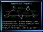network for contract 1