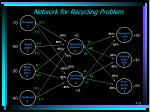 network for recycling problem