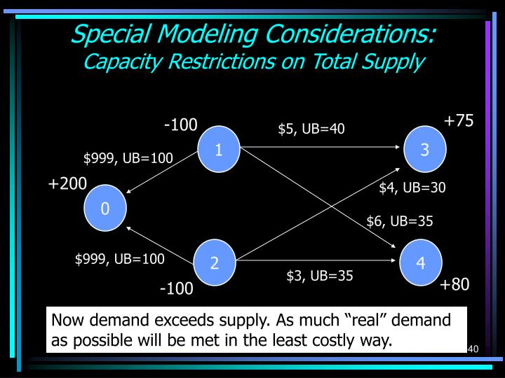 Special Modeling Considerations: