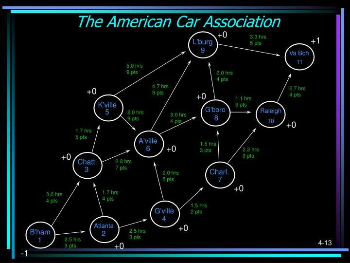 The American Car Association