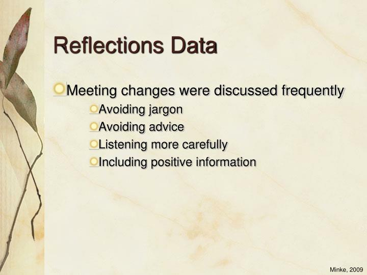 Reflections Data