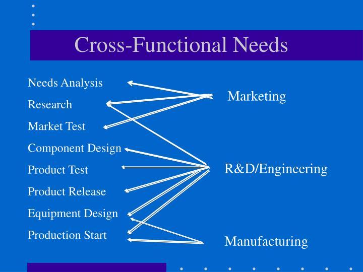 Cross-Functional Needs