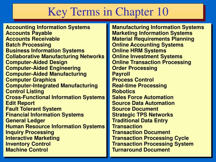 Key Terms in Chapter 10