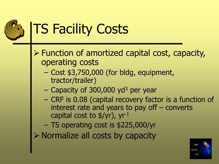 TS Facility Costs
