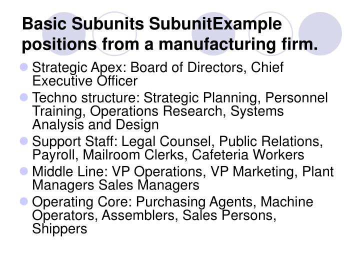 Basic Subunits SubunitExample positions from a manufacturing firm.