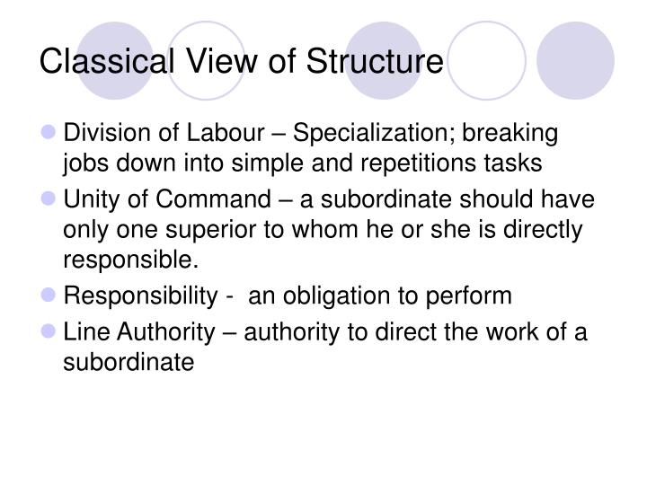 Classical View of Structure
