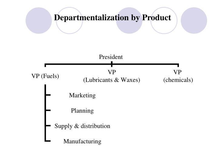 Departmentalization by Product