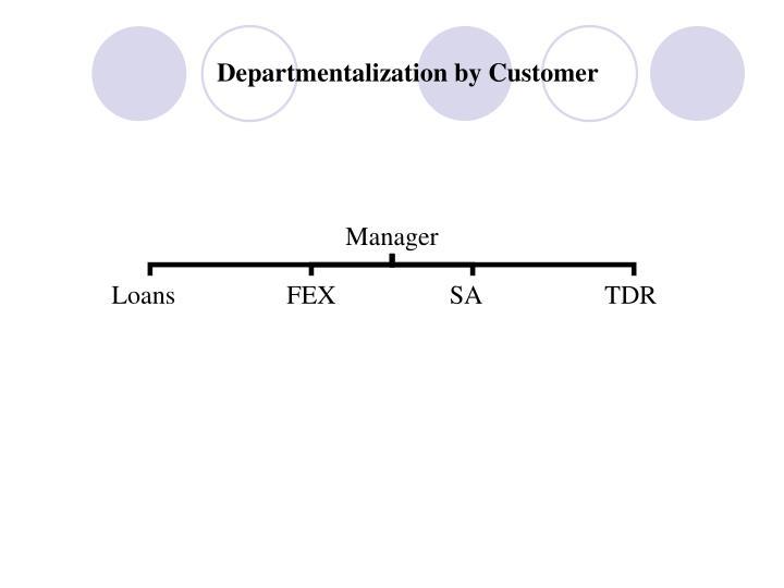 Departmentalization by Customer