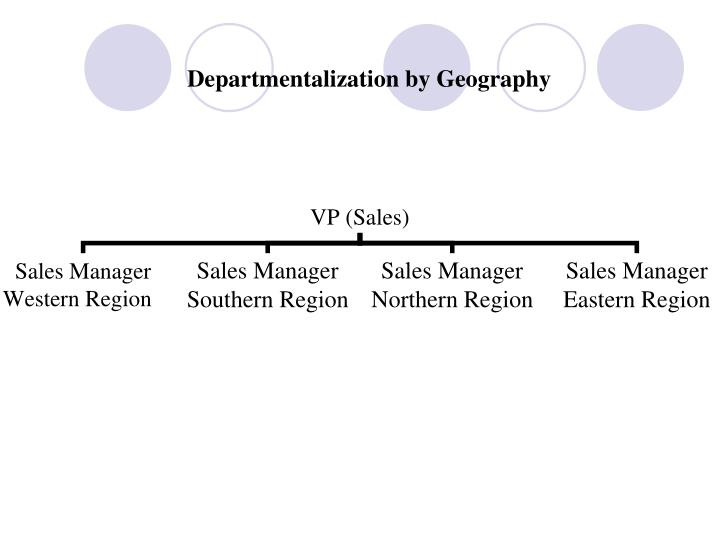 Departmentalization by Geography