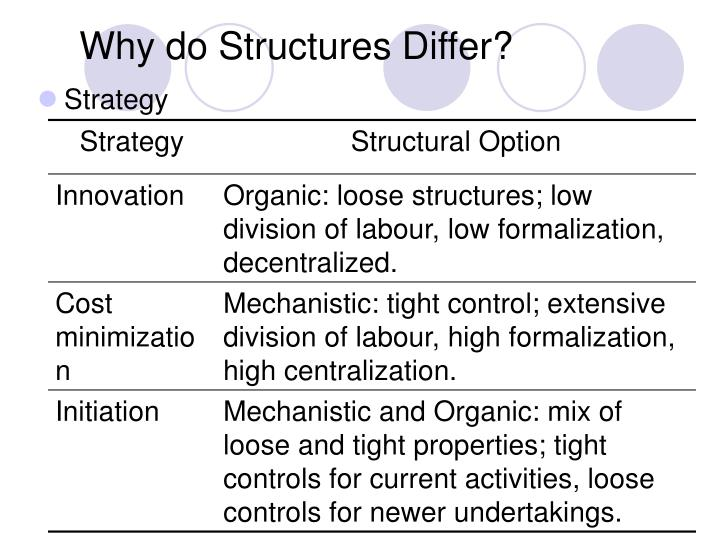 Why do Structures Differ?