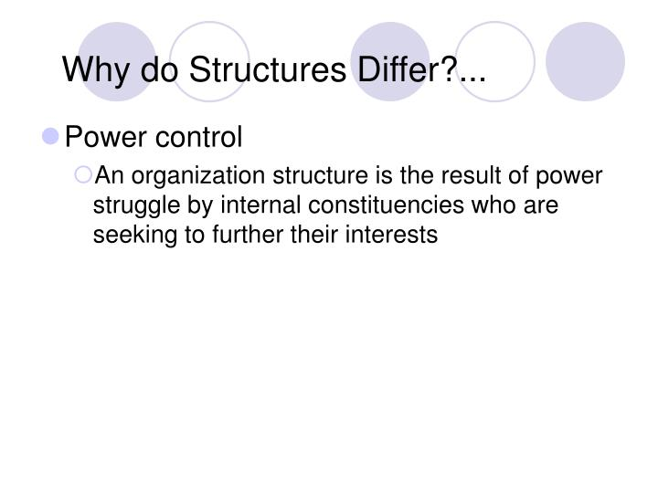 Why do Structures Differ?...