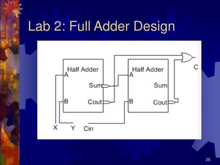 Lab 2: Full Adder Design