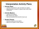 interpretation activity plans