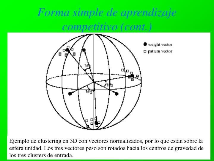 Ejemplo de clustering en 3D con vectores normalizados, por lo que estan sobre la esfera unidad. Los tres vectores peso son rotados hacia los centros de gravedad de los tres clusters de entrada.