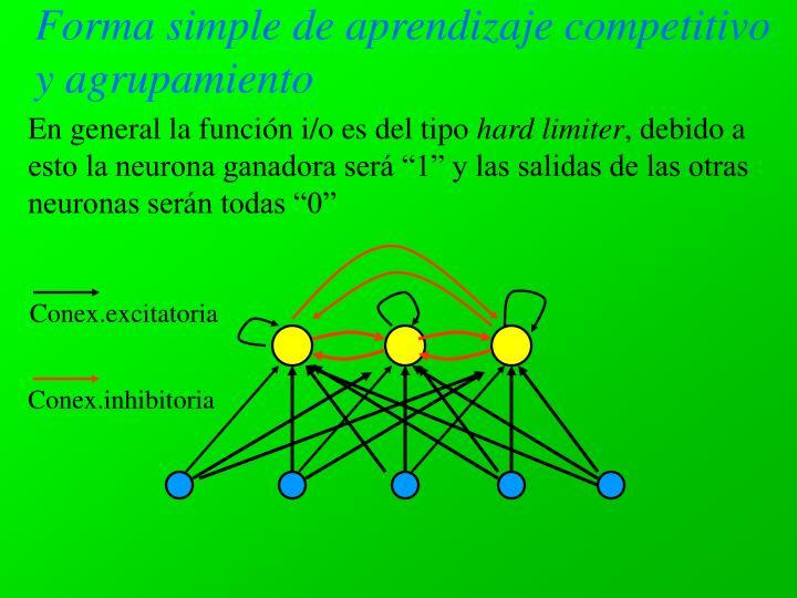 Forma simple de aprendizaje competitivo y agrupamiento