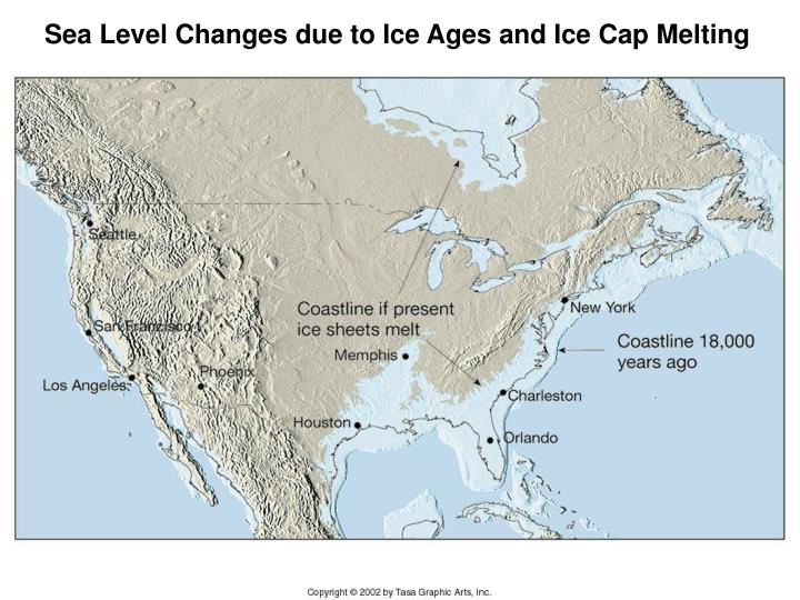 Sea Level Changes due to Ice Ages and Ice Cap Melting