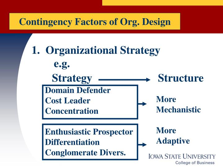 Contingency Factors of Org. Design