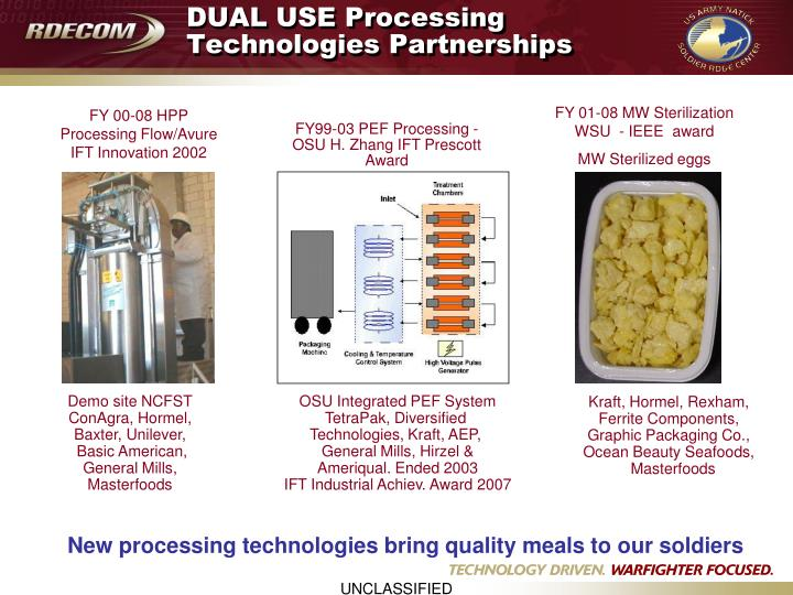 DUAL USE Processing Technologies Partnerships