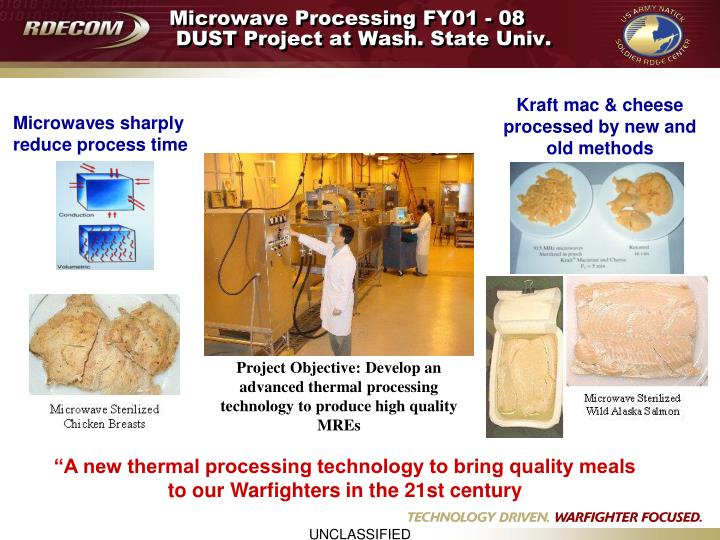 Microwave Processing FY01 - 08