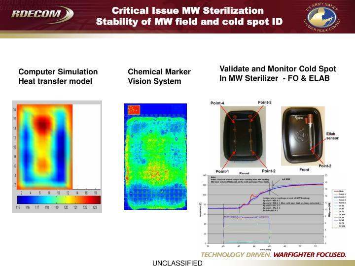 Critical Issue MW Sterilization