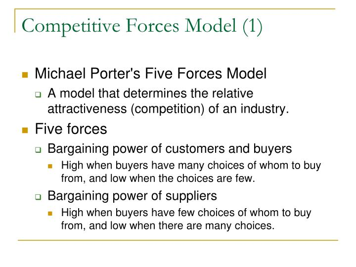 Competitive Forces Model (1)