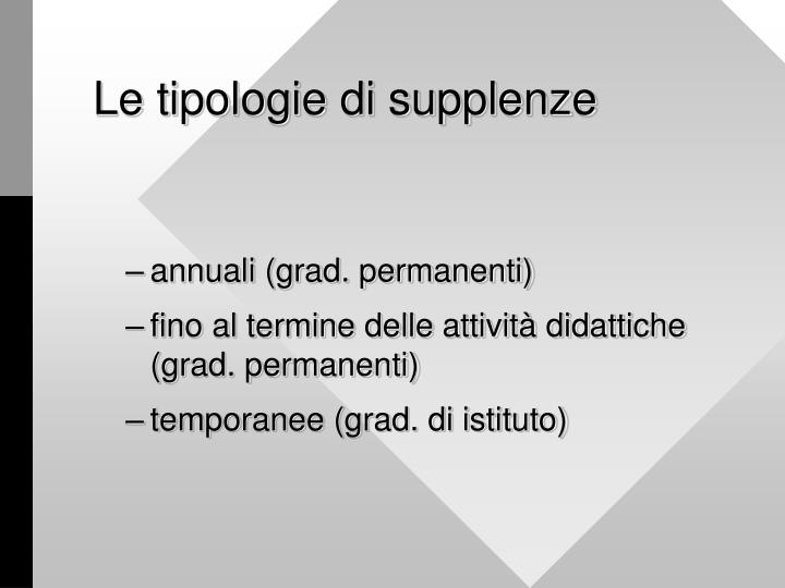 Le tipologie di supplenze